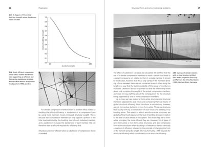 Image of spread from On Span and Space (Routledge)
